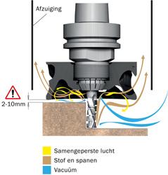 Kinetic-spaangeleideklok ER32 D=100 rechts