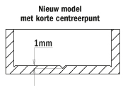 Cilinderkopboor met spaanbrekers HW S=10x26 D=35x70 Z2R Rechts