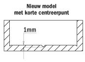 Cilinderkopboor met spaanbrekers HW S=10x26 D=40x57.5 Z2R Links