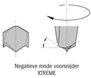 Drevelboor spits HWM S=10x30 D=3x27x70 Links